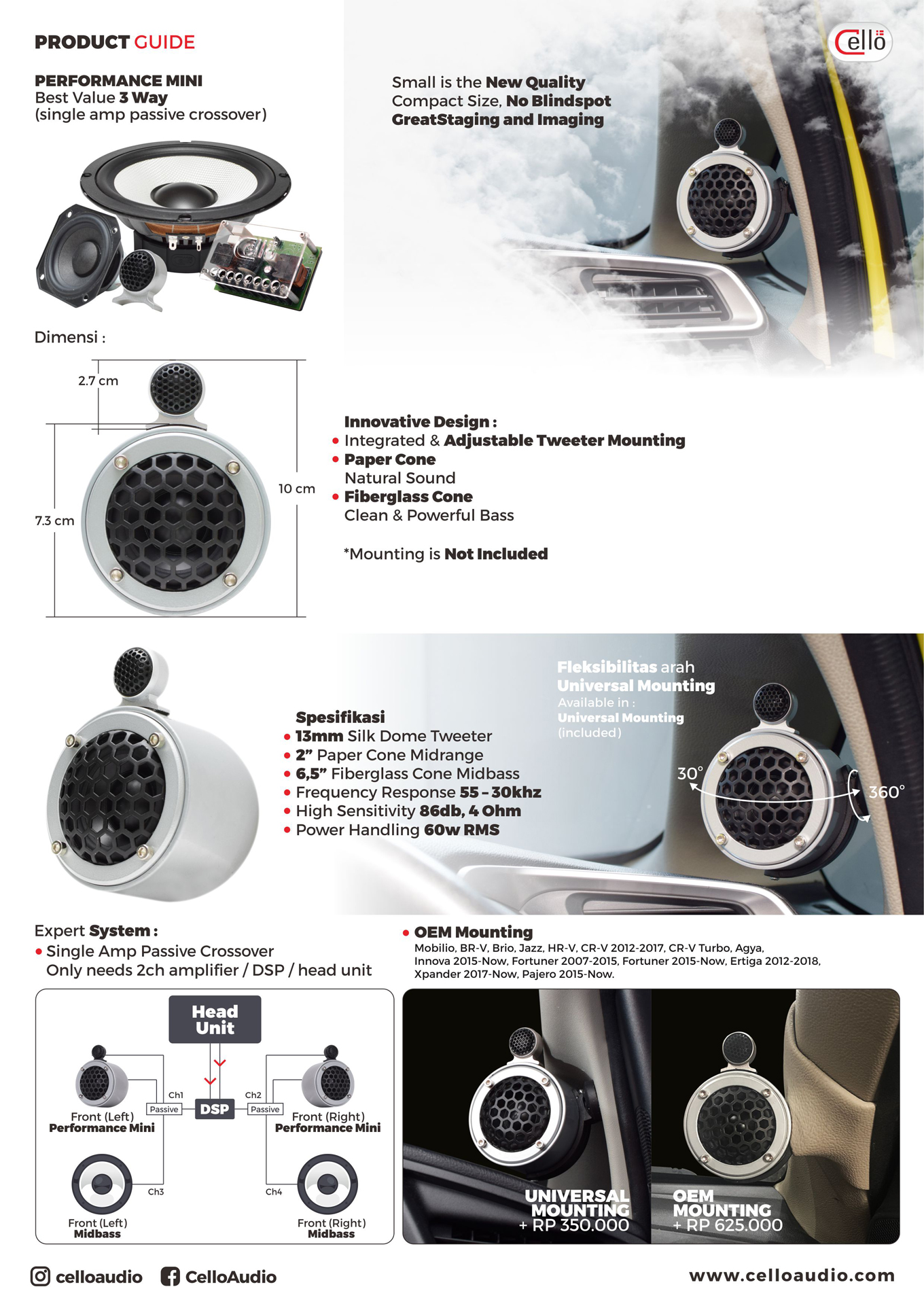 Product-Guide-Performance-MINI-2020-2021