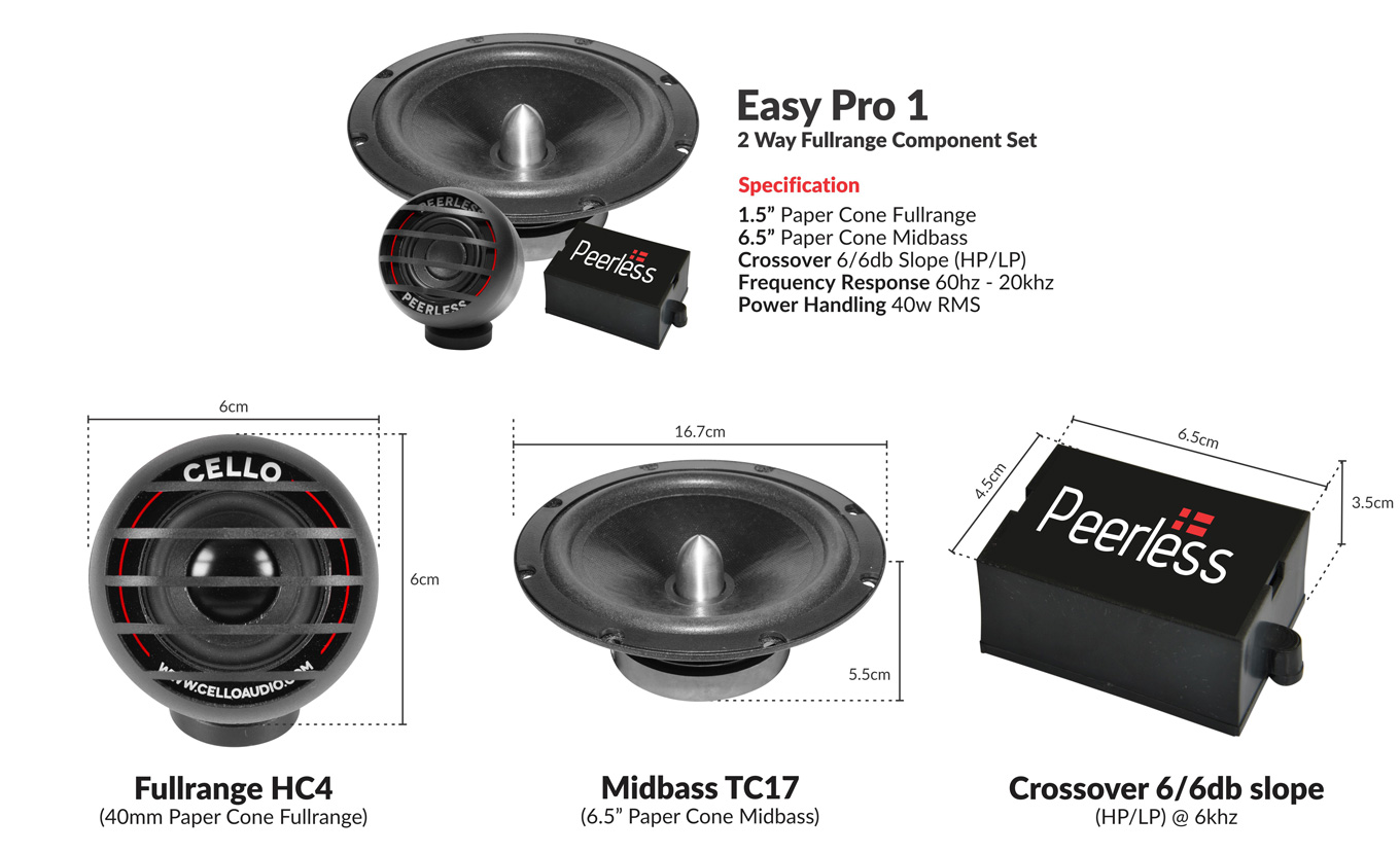 easy-pro1-specification