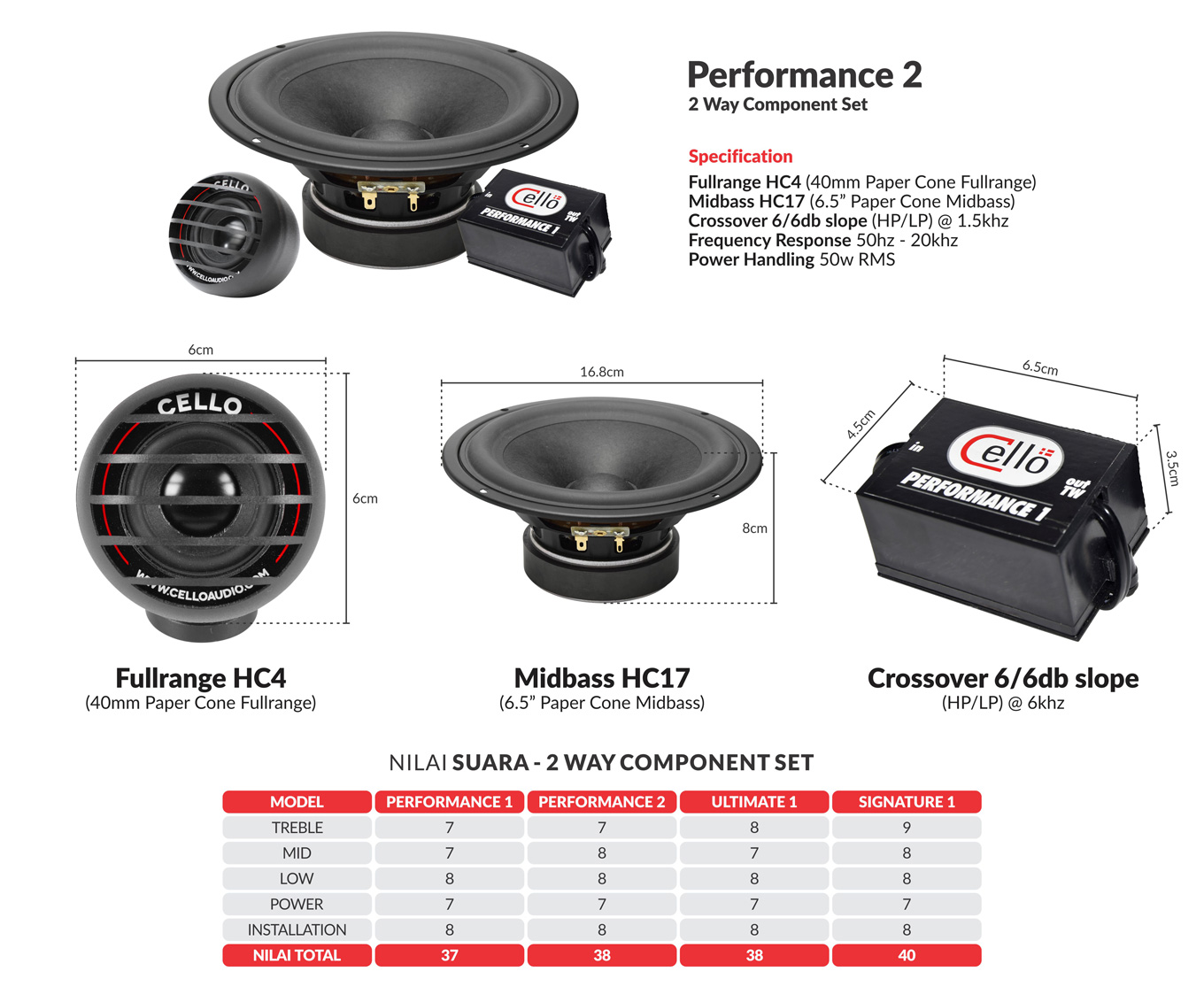 performance2-specification
