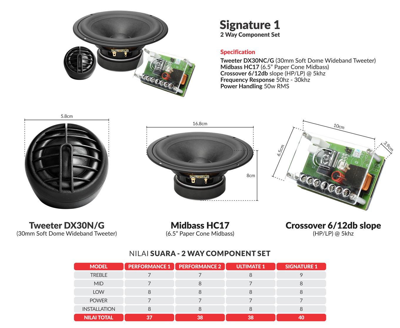 signature1-specification