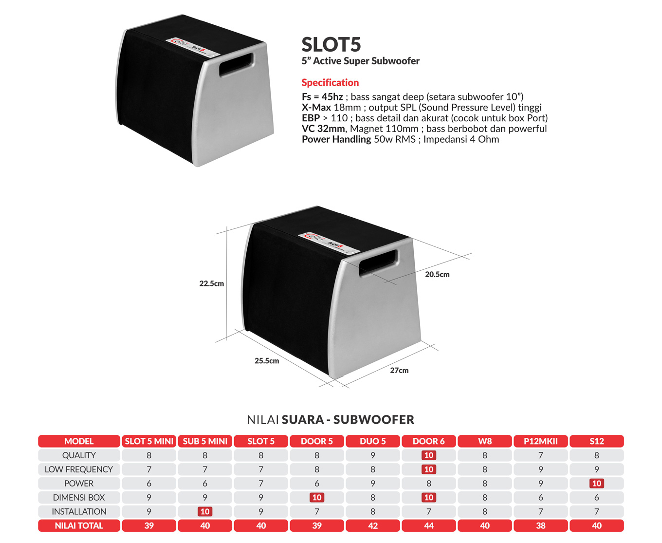 slot5-specification