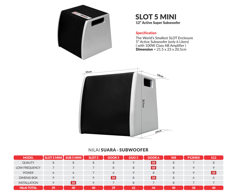 slot5mini-specification