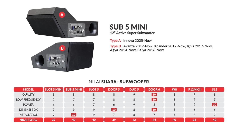 sub5mini-specification