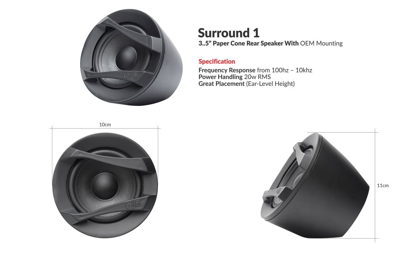 surround1-specification