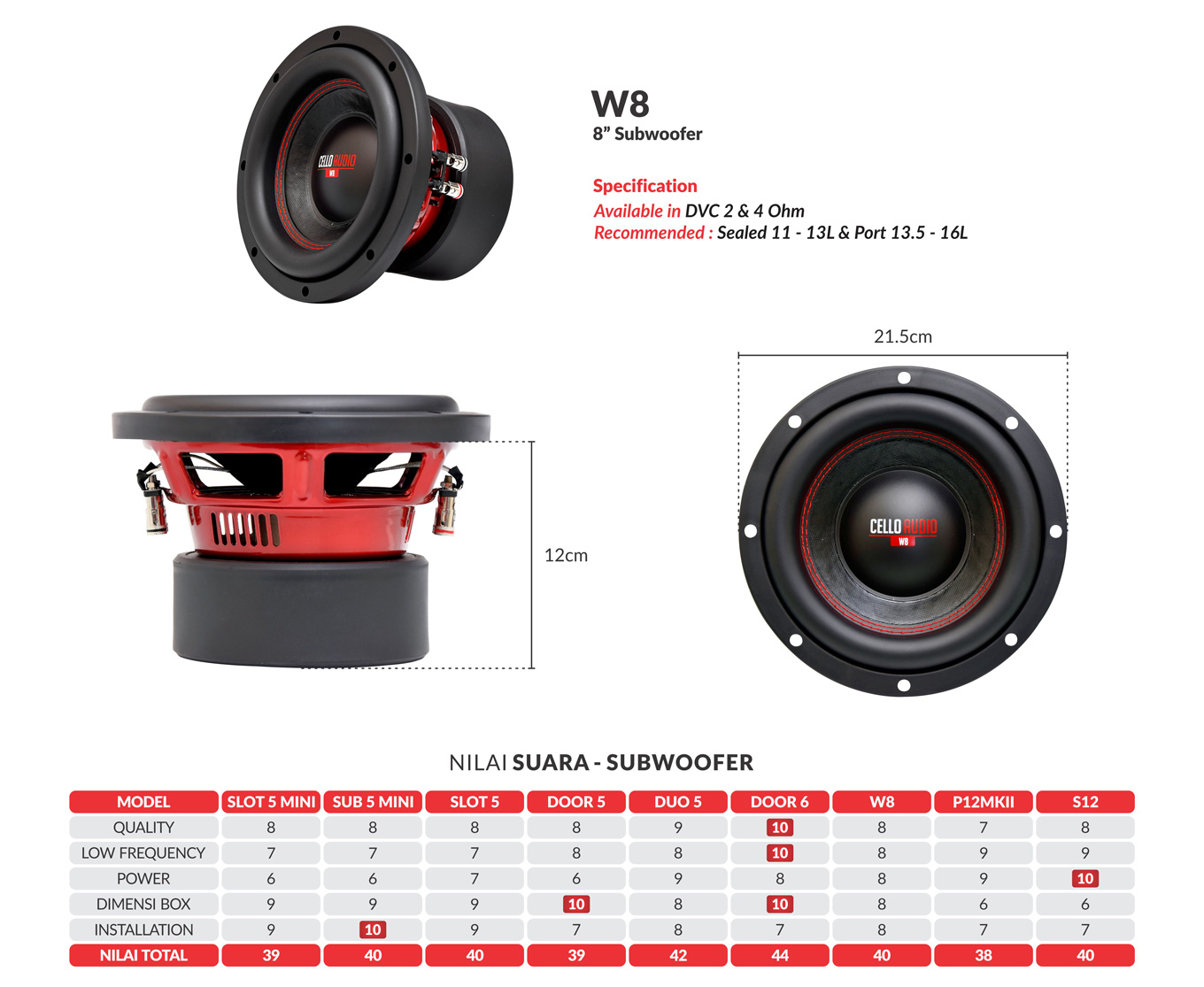 w8-specification